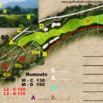 ¿Cómo enseñamos la estrategia de juego en golf?